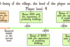 Подробное описание деревни. Часть 2