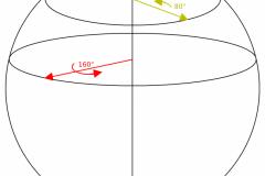 Кватернионы и вращение векторов с их помощью. Часть 3.